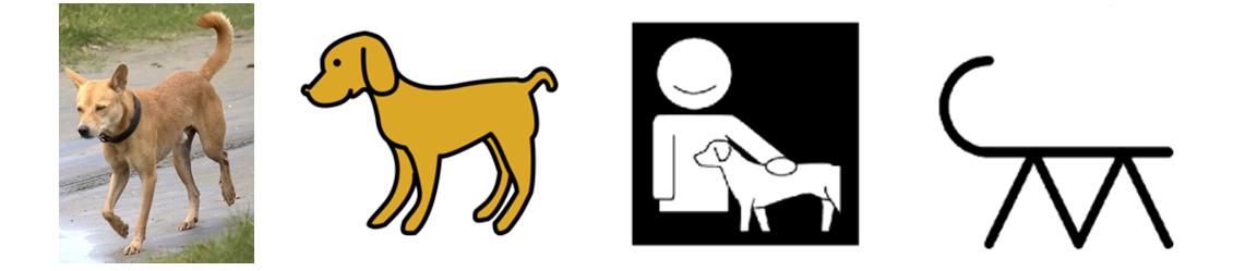 group of dog symbols