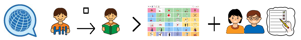 Global Symbols Training